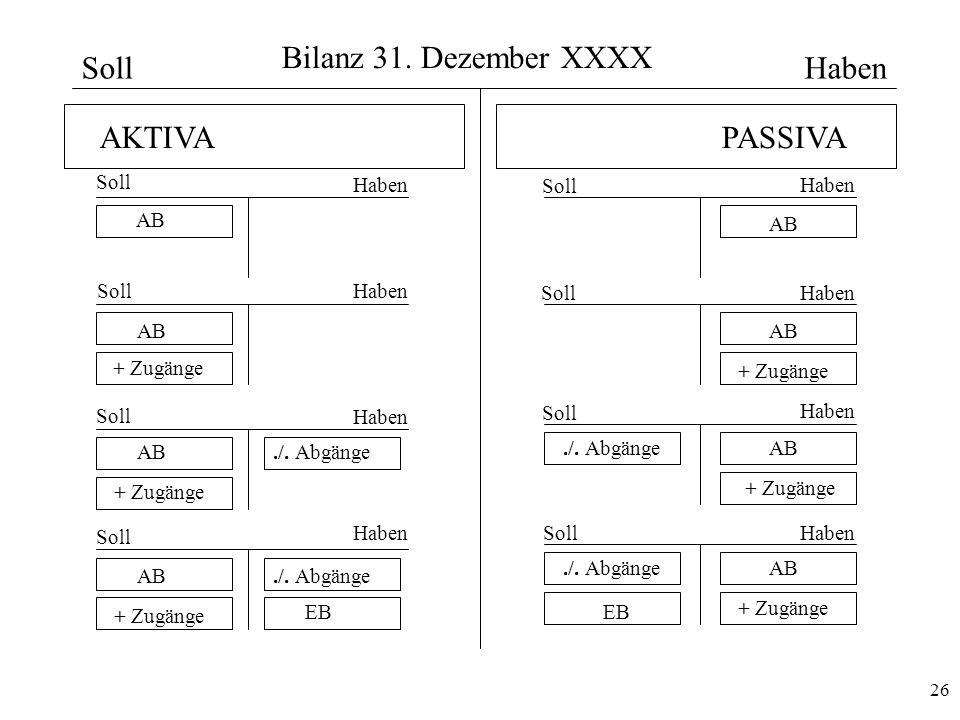 Bilanz 31. Dezember XXXX Soll Haben AKTIVA PASSIVA Soll Haben Soll