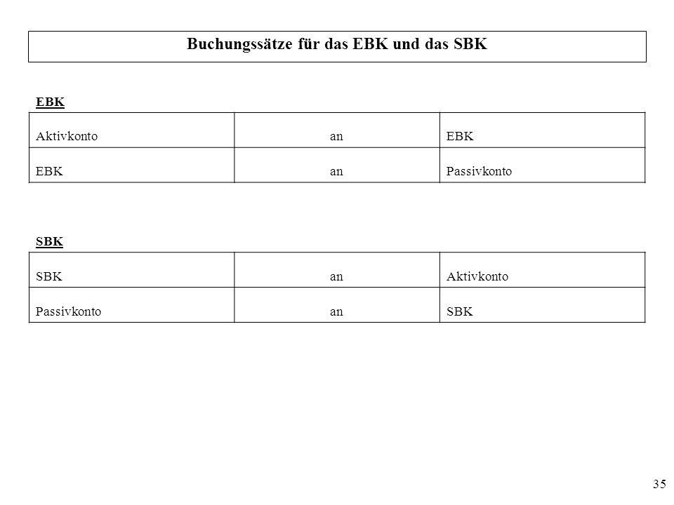 Buchungssätze für das EBK und das SBK