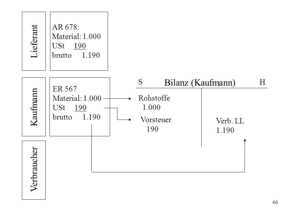 Lieferant Bilanz (Kaufmann) Kaufmann Verbraucher AR 678: