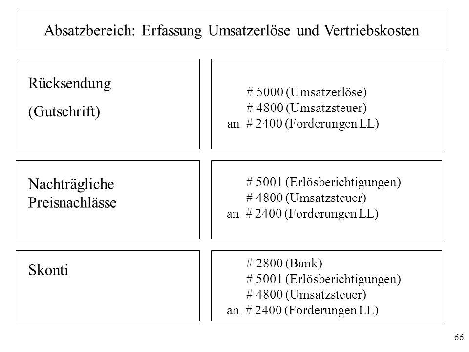 Absatzbereich: Erfassung Umsatzerlöse und Vertriebskosten