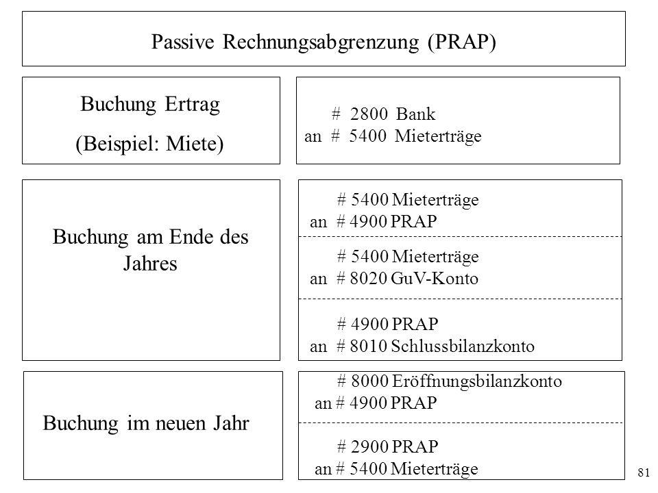 Passive Rechnungsabgrenzung (PRAP)