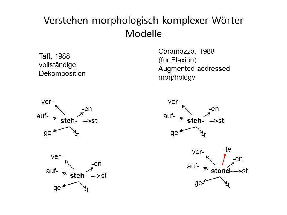 Verstehen morphologisch komplexer Wörter Modelle