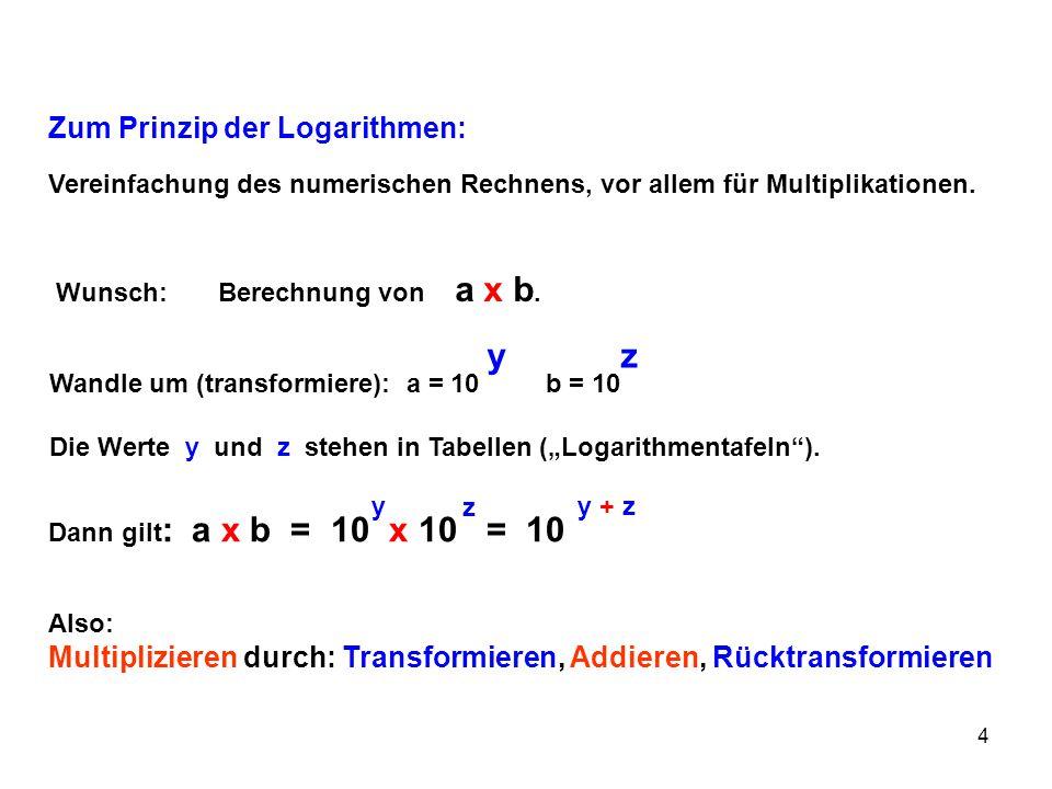 y z Zum Prinzip der Logarithmen: