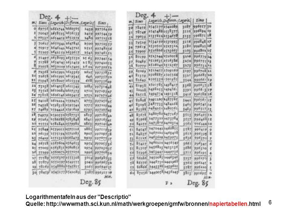 Logarithmentafeln aus der Descriptio Quelle: http://wwwmath.sci.kun.nl/math/werkgroepen/gmfw/bronnen/napiertabellen.html