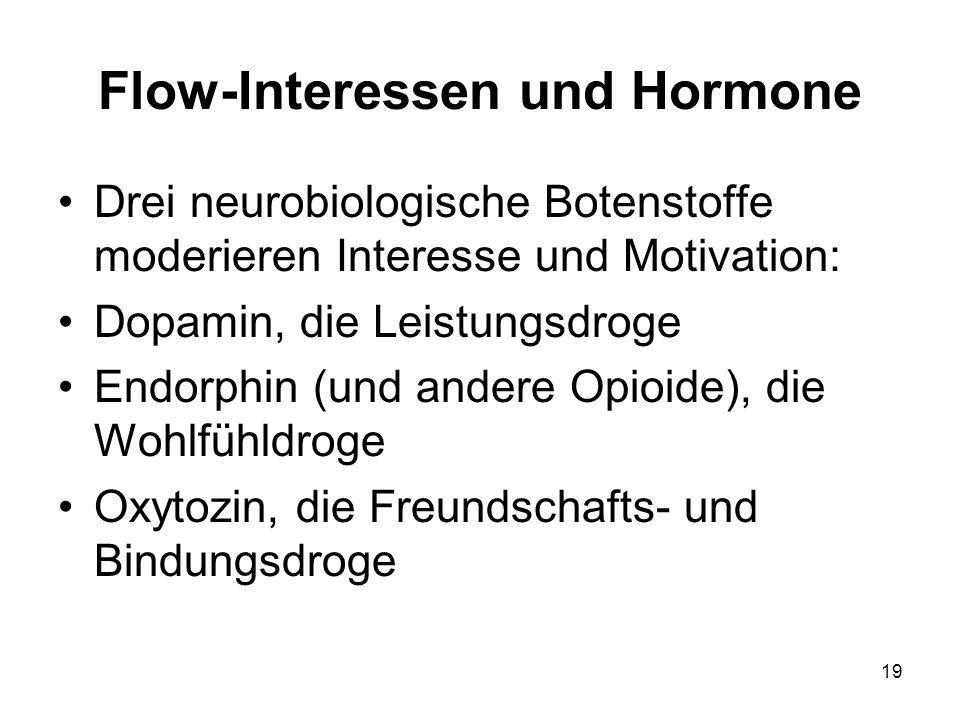 Flow-Interessen und Hormone