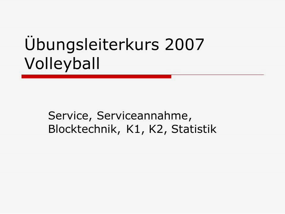 Übungsleiterkurs 2007 Volleyball