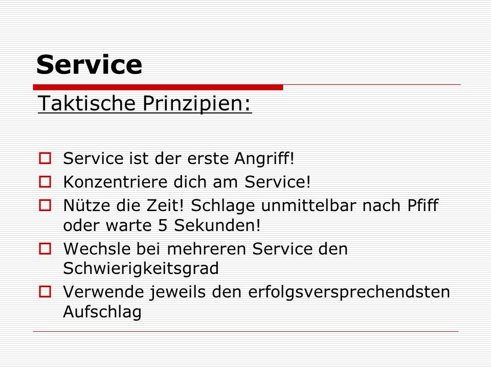 Service Taktische Prinzipien: Service ist der erste Angriff!