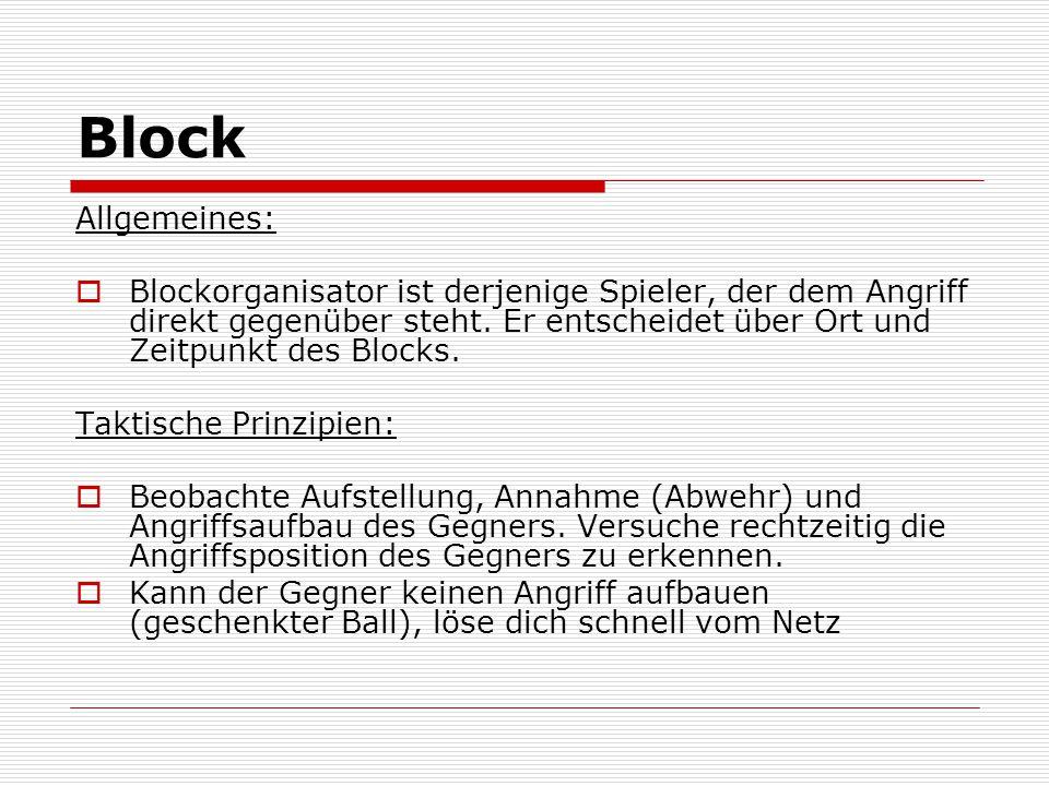 Block Allgemeines: Blockorganisator ist derjenige Spieler, der dem Angriff direkt gegenüber steht. Er entscheidet über Ort und Zeitpunkt des Blocks.