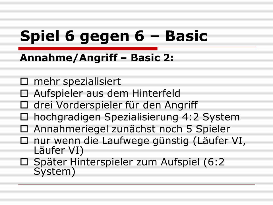 Spiel 6 gegen 6 – Basic Annahme/Angriff – Basic 2: mehr spezialisiert