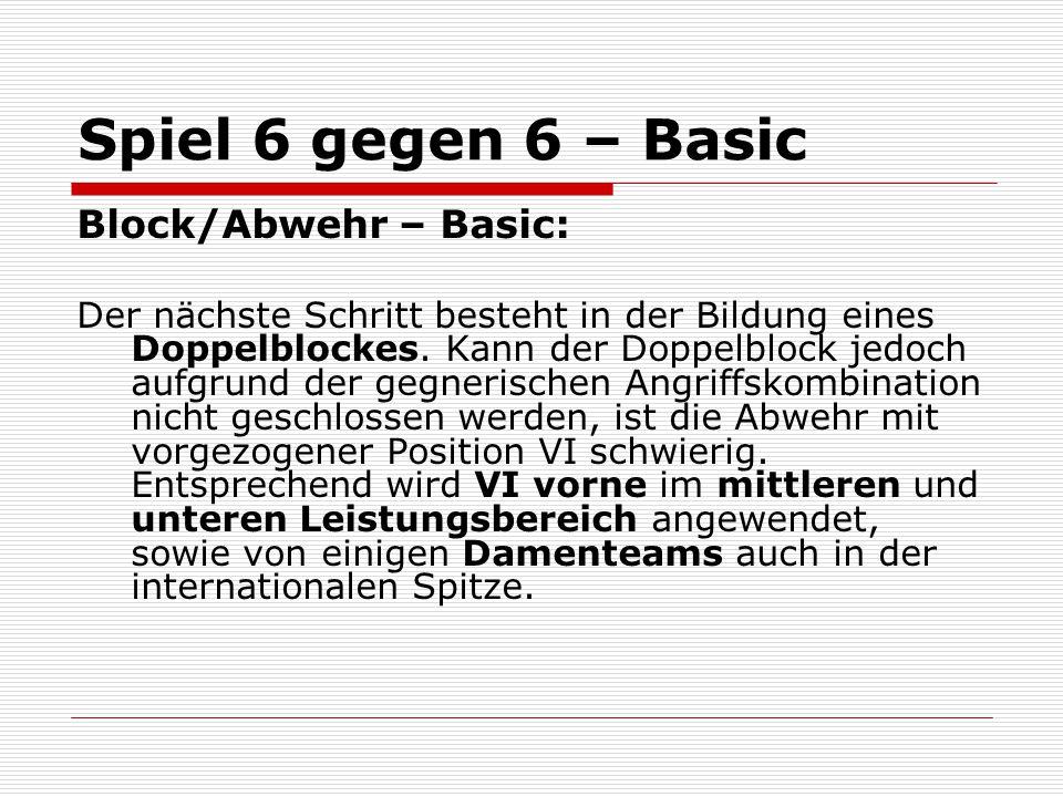 Spiel 6 gegen 6 – Basic Block/Abwehr – Basic: