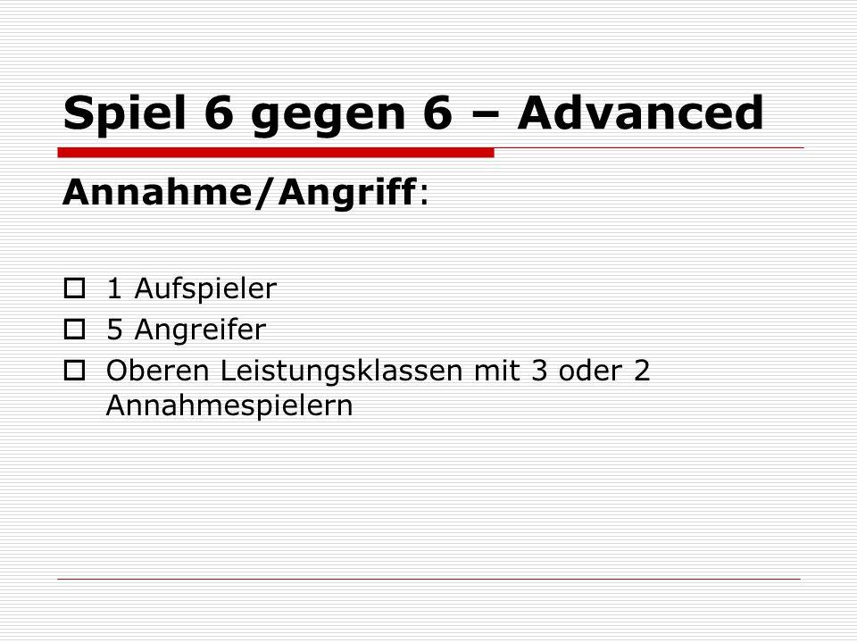 Spiel 6 gegen 6 – Advanced Annahme/Angriff: 1 Aufspieler 5 Angreifer