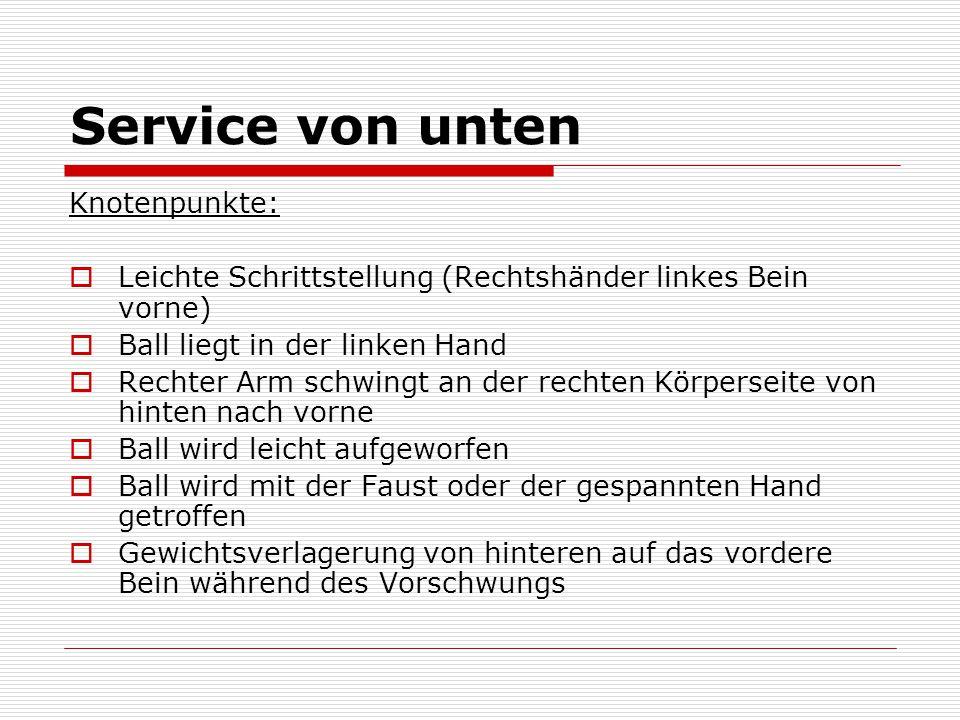 Service von unten Knotenpunkte: