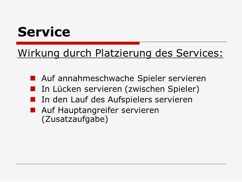 Service Wirkung durch Platzierung des Services: