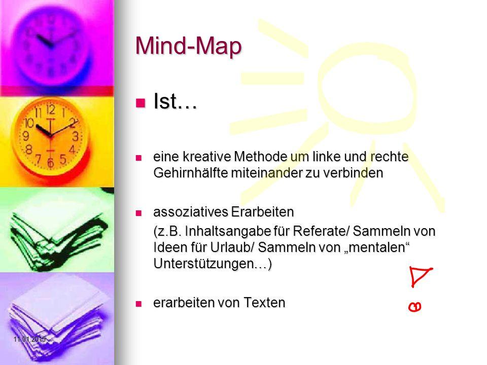 Mind-Map Ist… eine kreative Methode um linke und rechte Gehirnhälfte miteinander zu verbinden. assoziatives Erarbeiten.