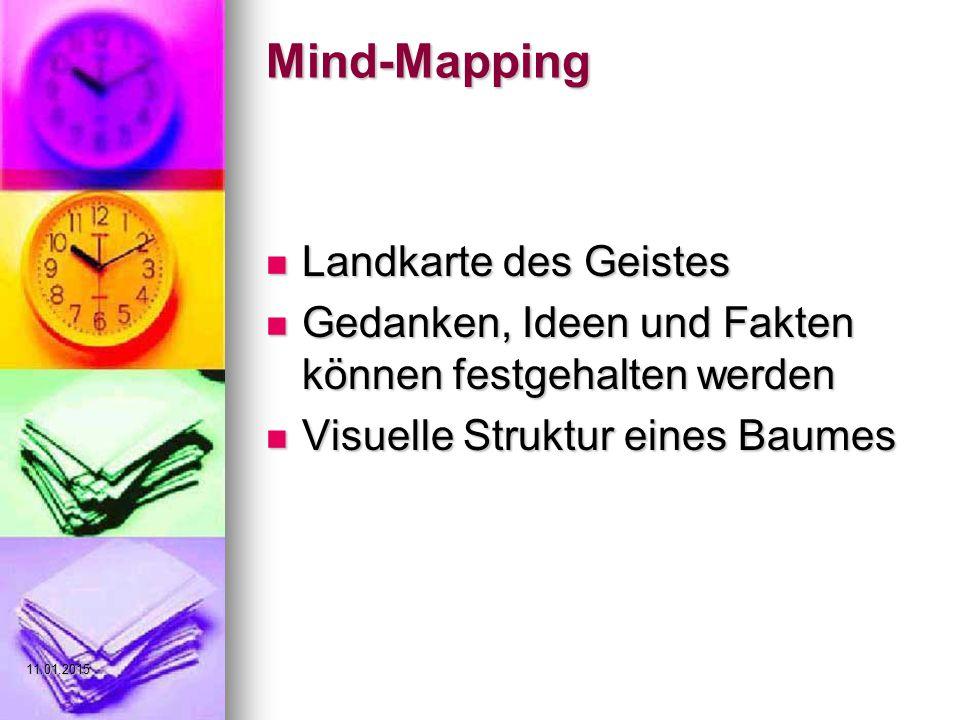 Mind-Mapping Landkarte des Geistes