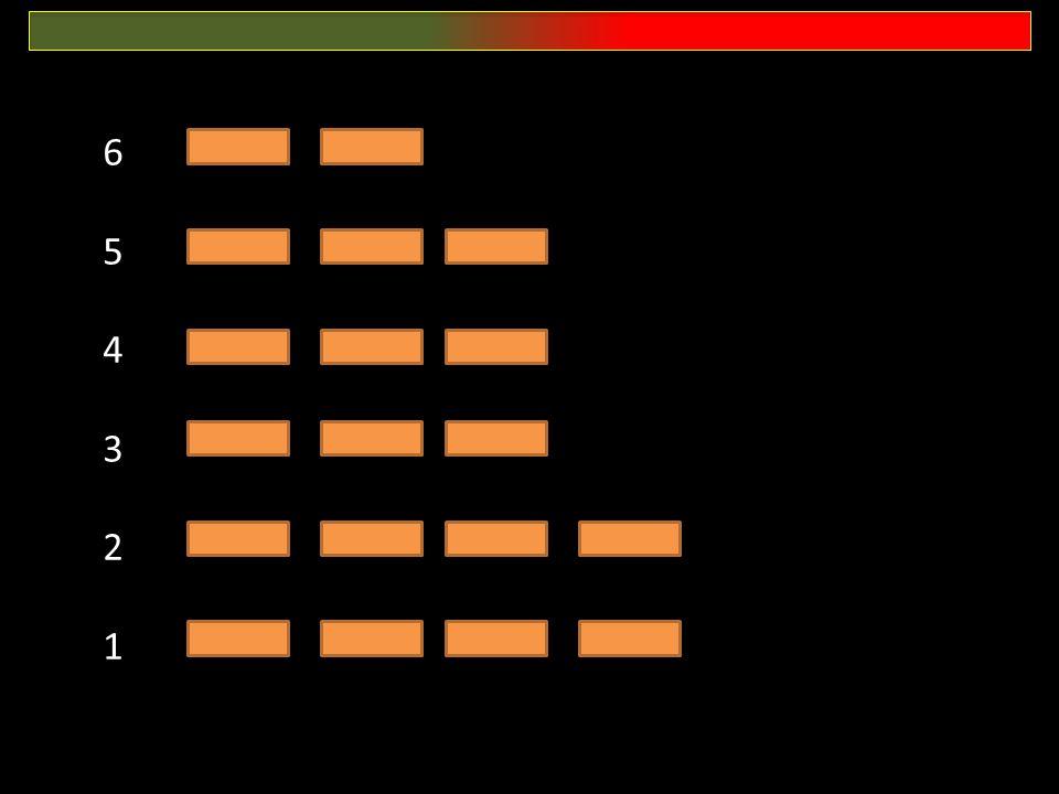6 5 4 3 2 1 Regeln: - Eine Kategorie aussuchen (immer abwechselnd)