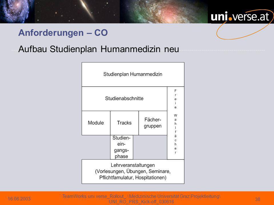 Anforderungen – CO Aufbau Studienplan Humanmedizin neu