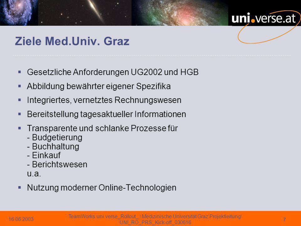 Ziele Med.Univ. Graz Gesetzliche Anforderungen UG2002 und HGB