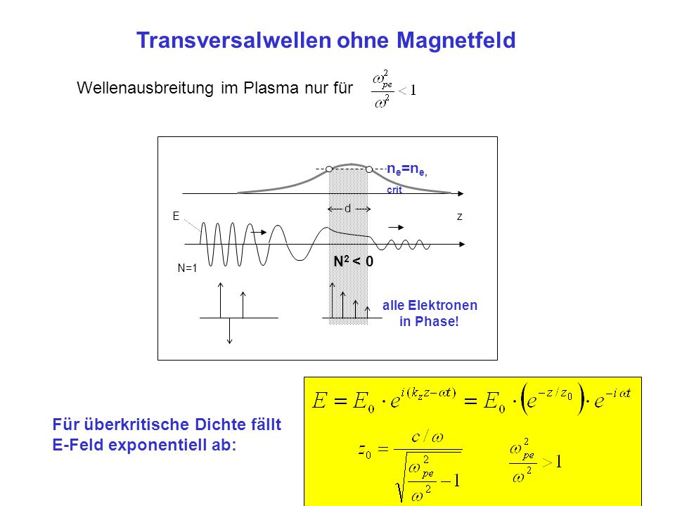 Transversalwellen ohne Magnetfeld