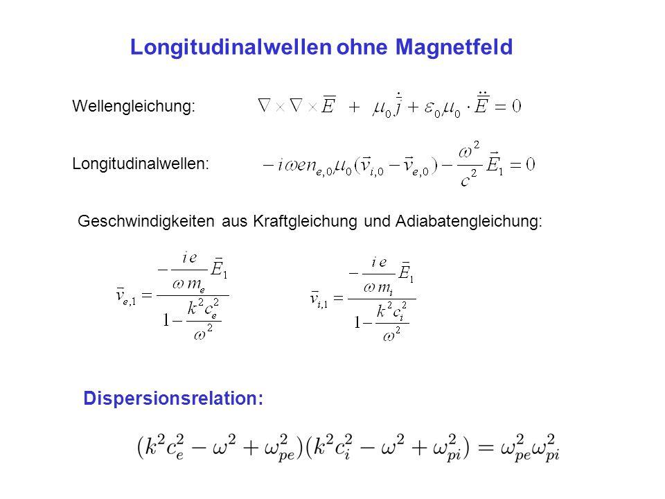 Longitudinalwellen ohne Magnetfeld
