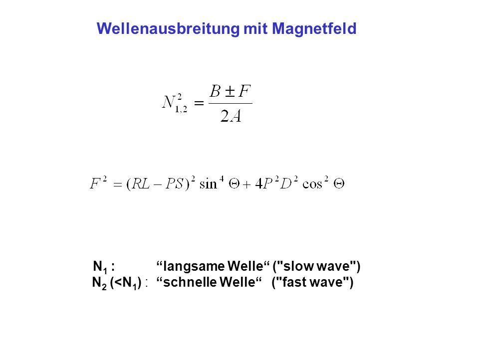 Wellenausbreitung mit Magnetfeld