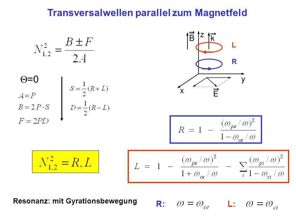Transversalwellen parallel zum Magnetfeld