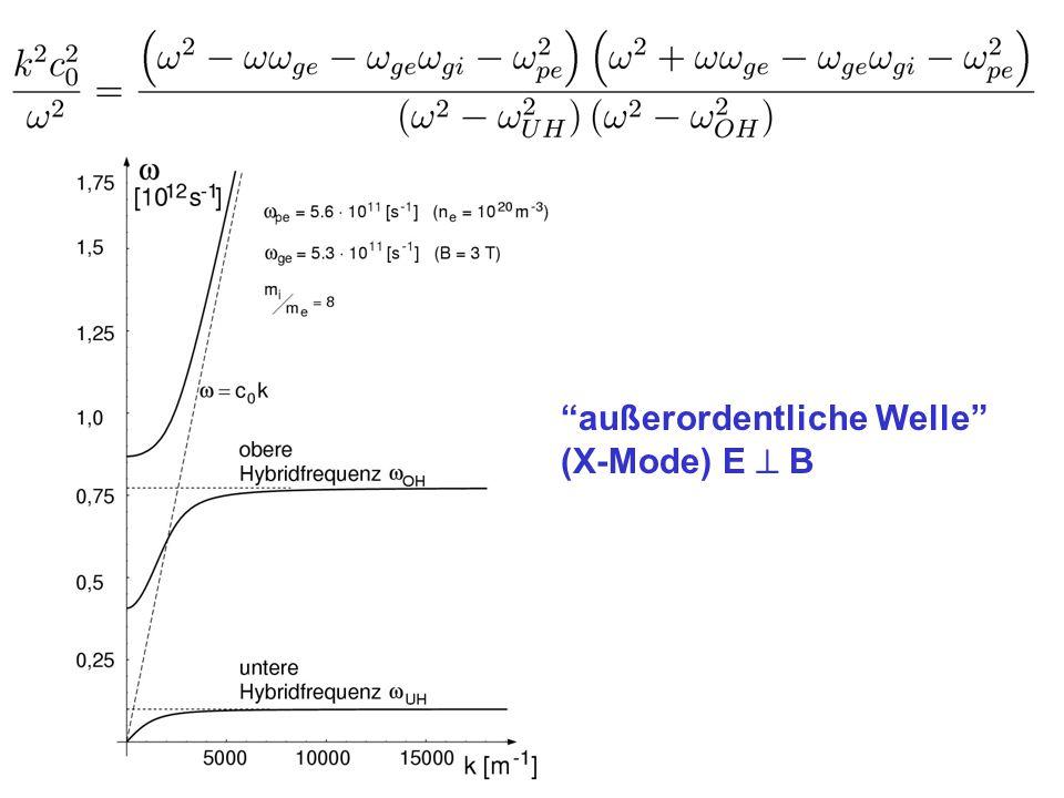 außerordentliche Welle (X-Mode) E  B