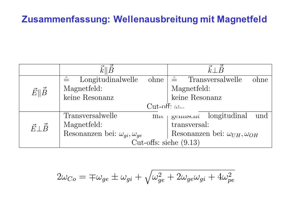 Zusammenfassung: Wellenausbreitung mit Magnetfeld