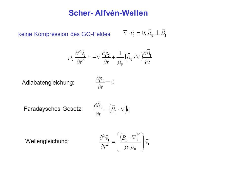 Scher- Alfvén-Wellen keine Kompression des GG-Feldes