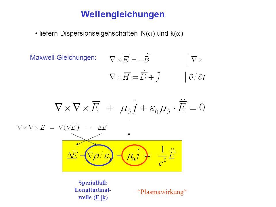 Wellengleichungen liefern Dispersionseigenschaften N(w) und k(w)