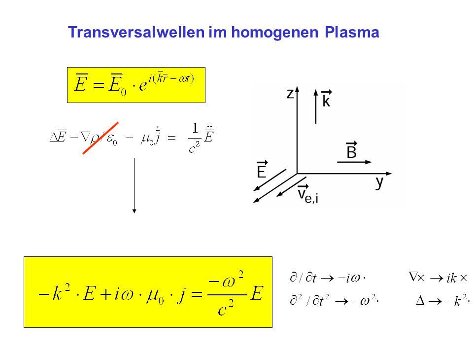 Transversalwellen im homogenen Plasma