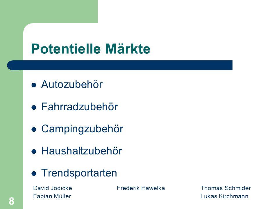 Potentielle Märkte Autozubehör Fahrradzubehör Campingzubehör