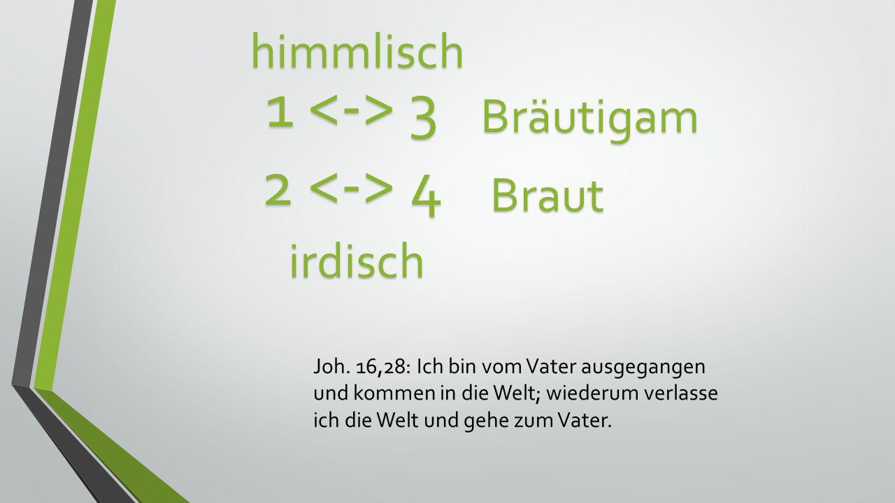 1 <-> 3 2 <-> 4 himmlisch Bräutigam Braut irdisch