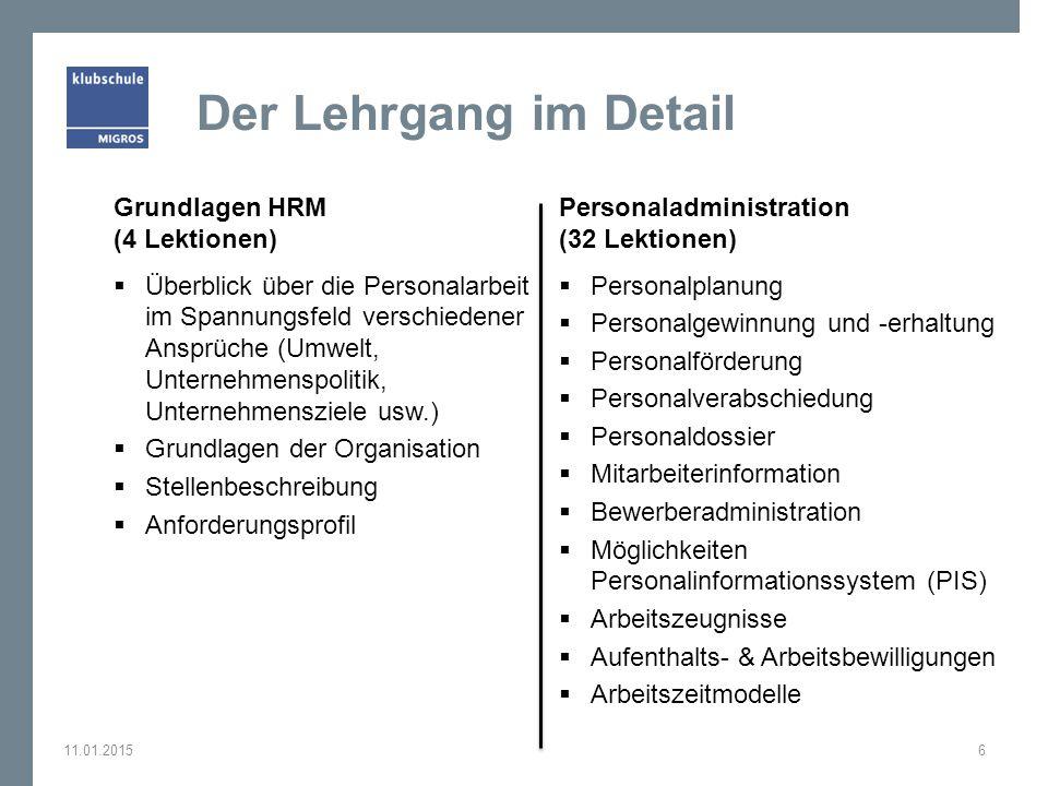 Der Lehrgang im Detail Grundlagen HRM (4 Lektionen)