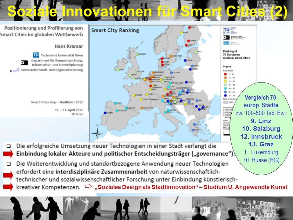 Soziale Innovationen für Smart Cities (2)