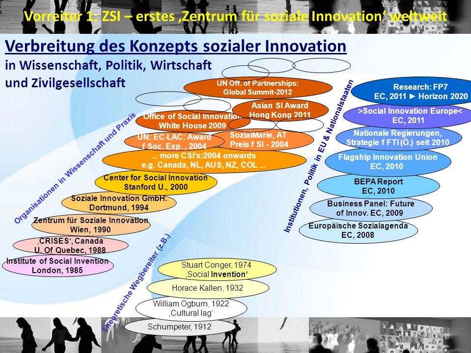 Verbreitung des Konzepts sozialer Innovation