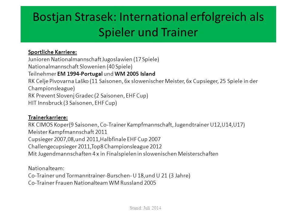 Bostjan Strasek: International erfolgreich als Spieler und Trainer