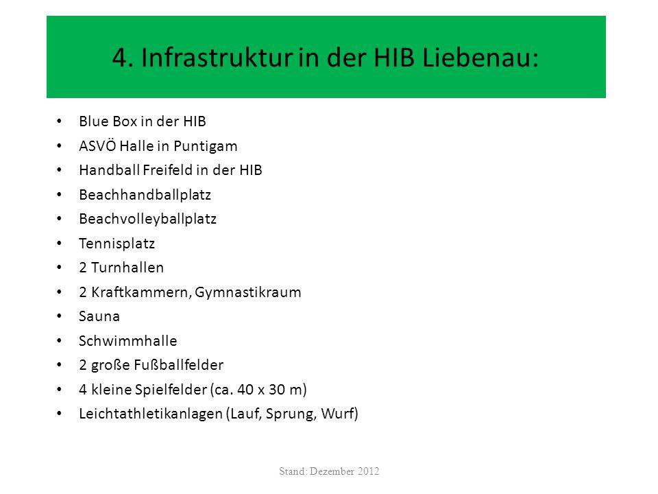 4. Infrastruktur in der HIB Liebenau: