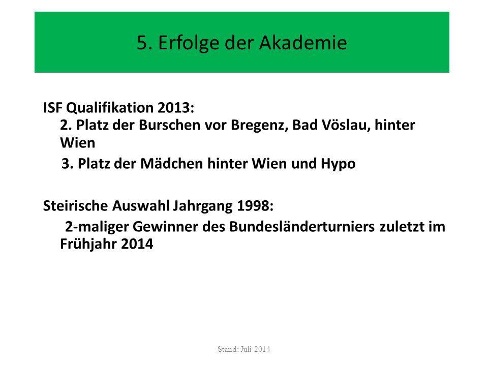 5. Erfolge der Akademie ISF Qualifikation 2013: 2. Platz der Burschen vor Bregenz, Bad Vöslau, hinter Wien.