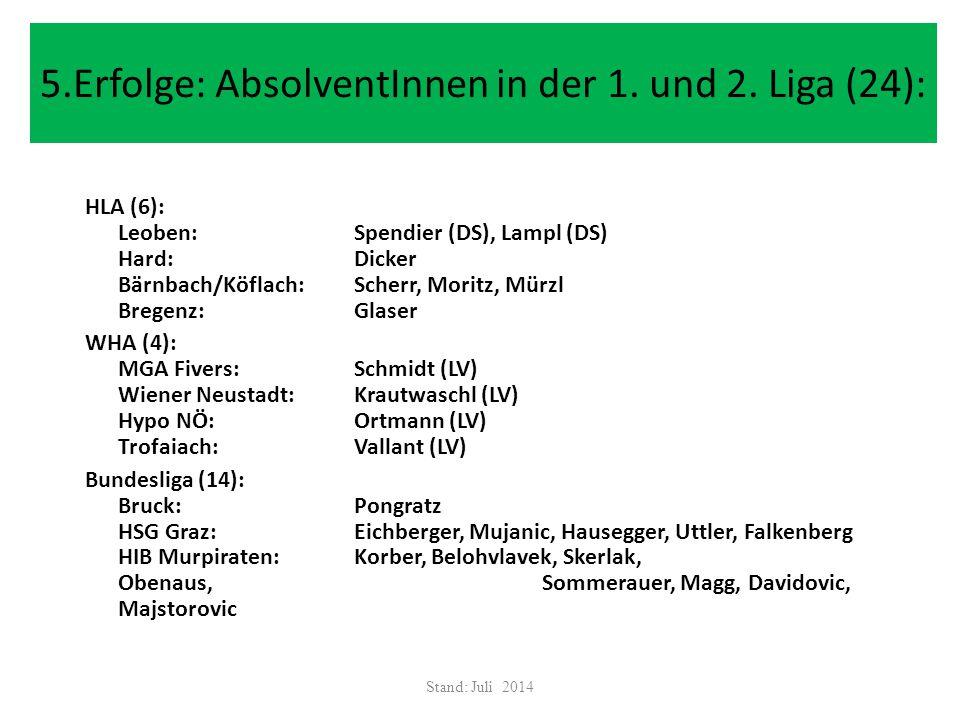 5.Erfolge: AbsolventInnen in der 1. und 2. Liga (24):