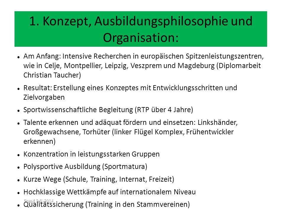 1. Konzept, Ausbildungsphilosophie und Organisation: