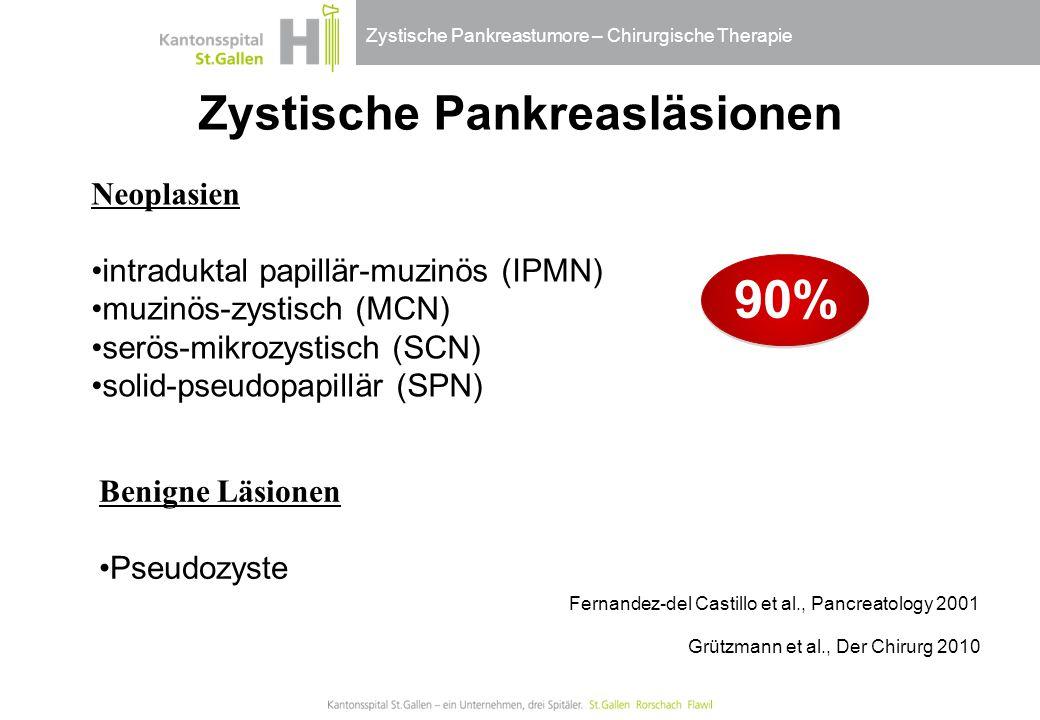 Zystische Pankreasläsionen