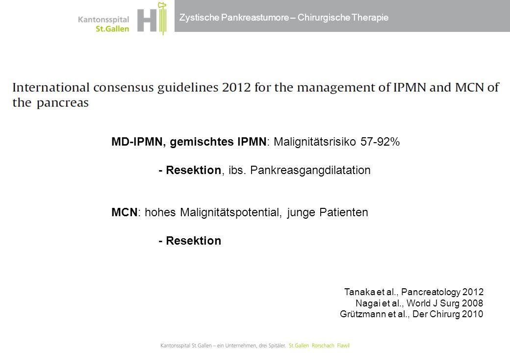 MD-IPMN, gemischtes IPMN: Malignitätsrisiko 57-92%