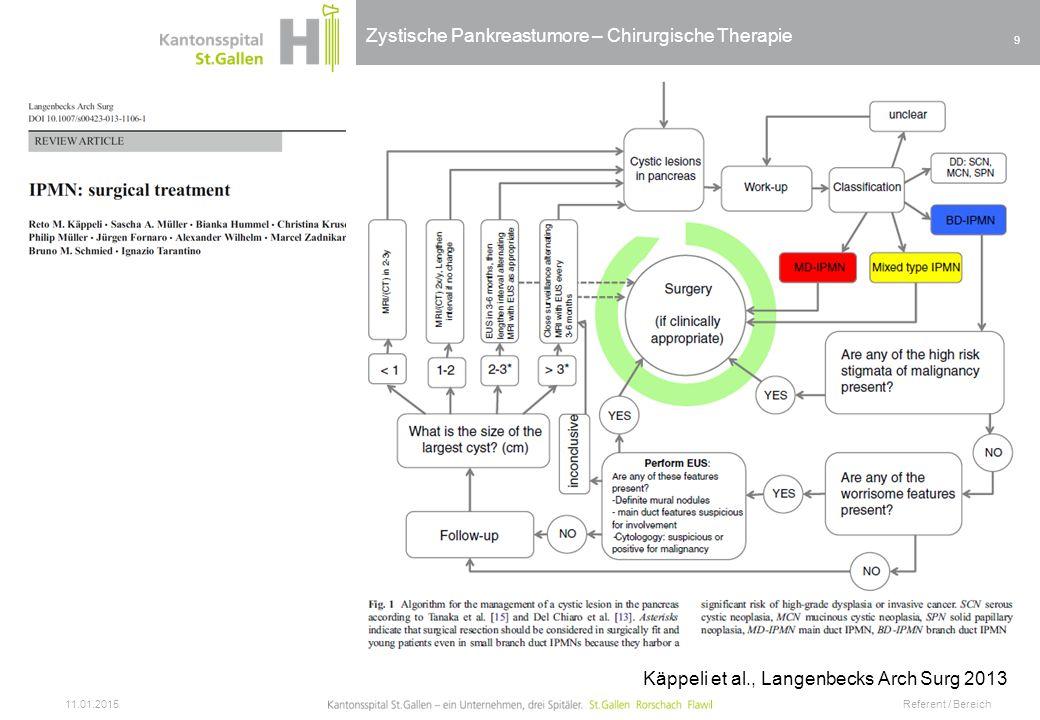 Käppeli et al., Langenbecks Arch Surg 2013
