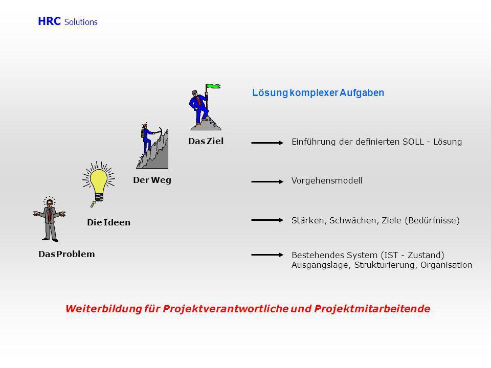 Weiterbildung für Projektverantwortliche und Projektmitarbeitende