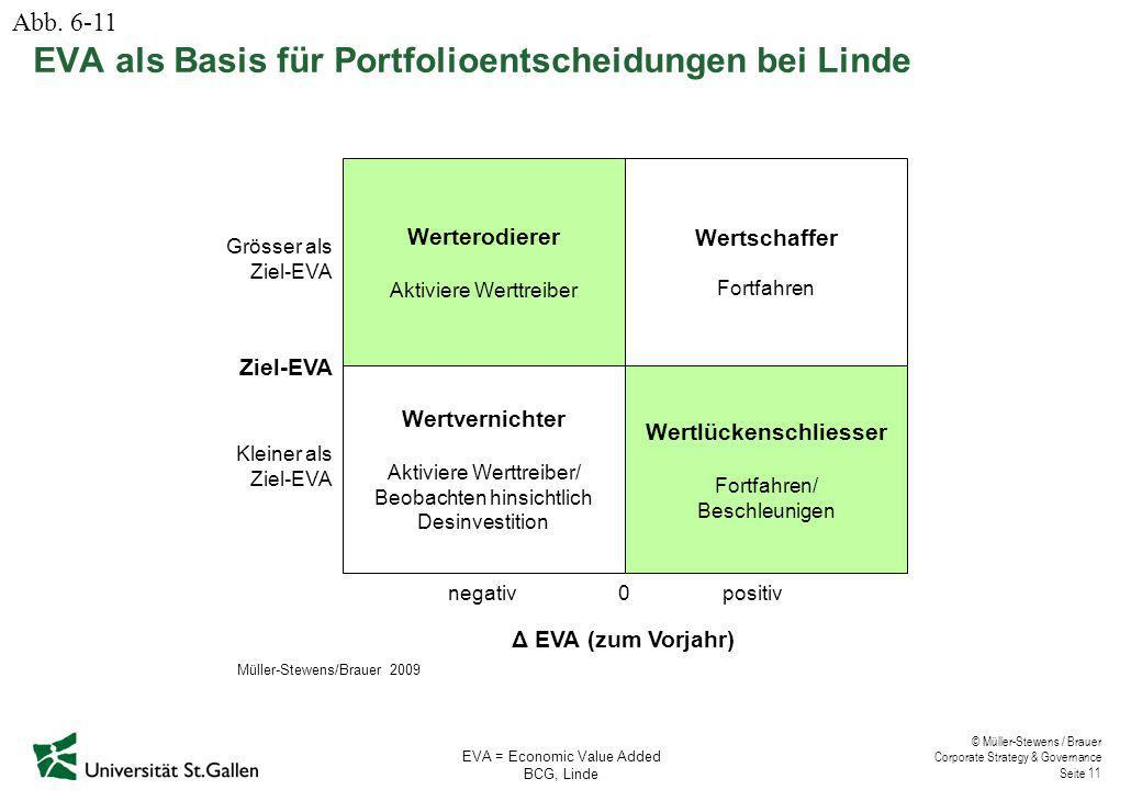 EVA als Basis für Portfolioentscheidungen bei Linde
