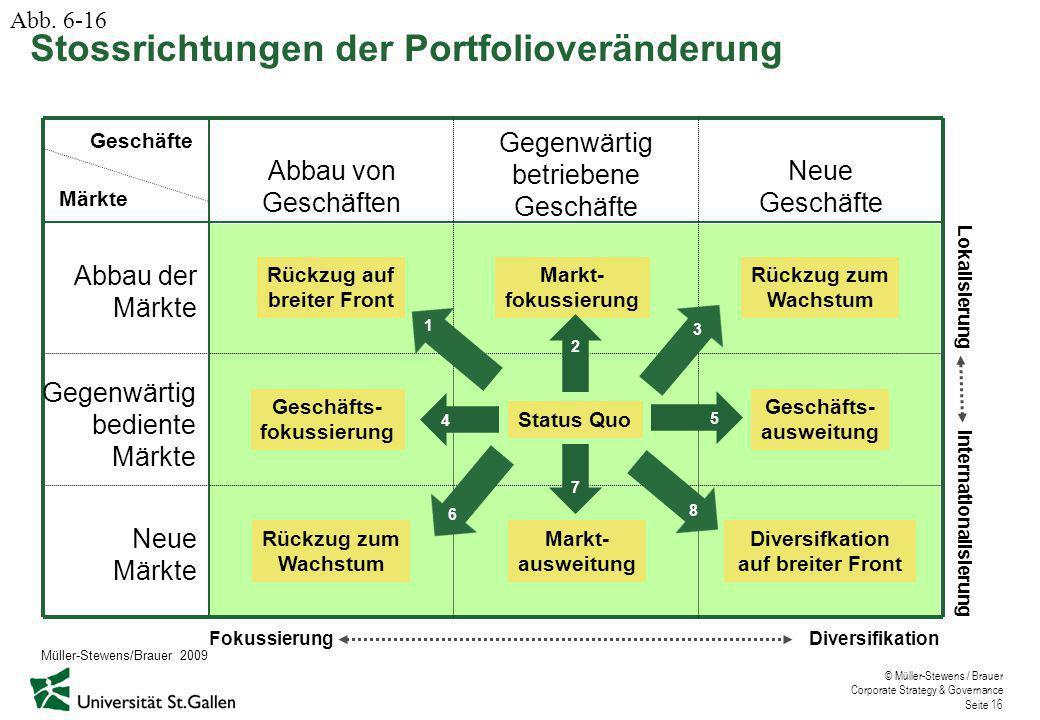 Geschäfts- ausweitung Diversifkation auf breiter Front