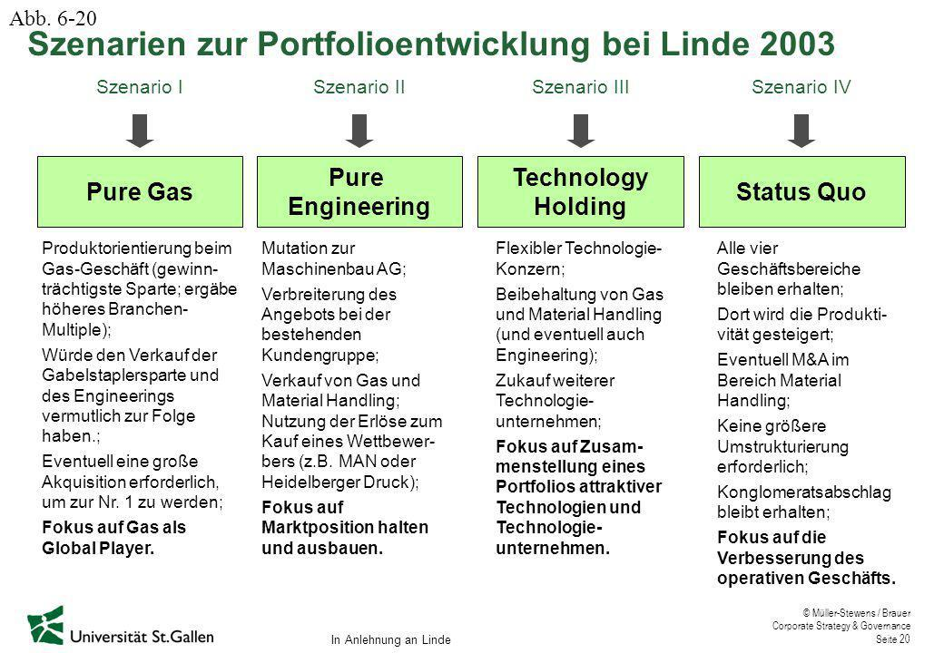 Szenarien zur Portfolioentwicklung bei Linde 2003