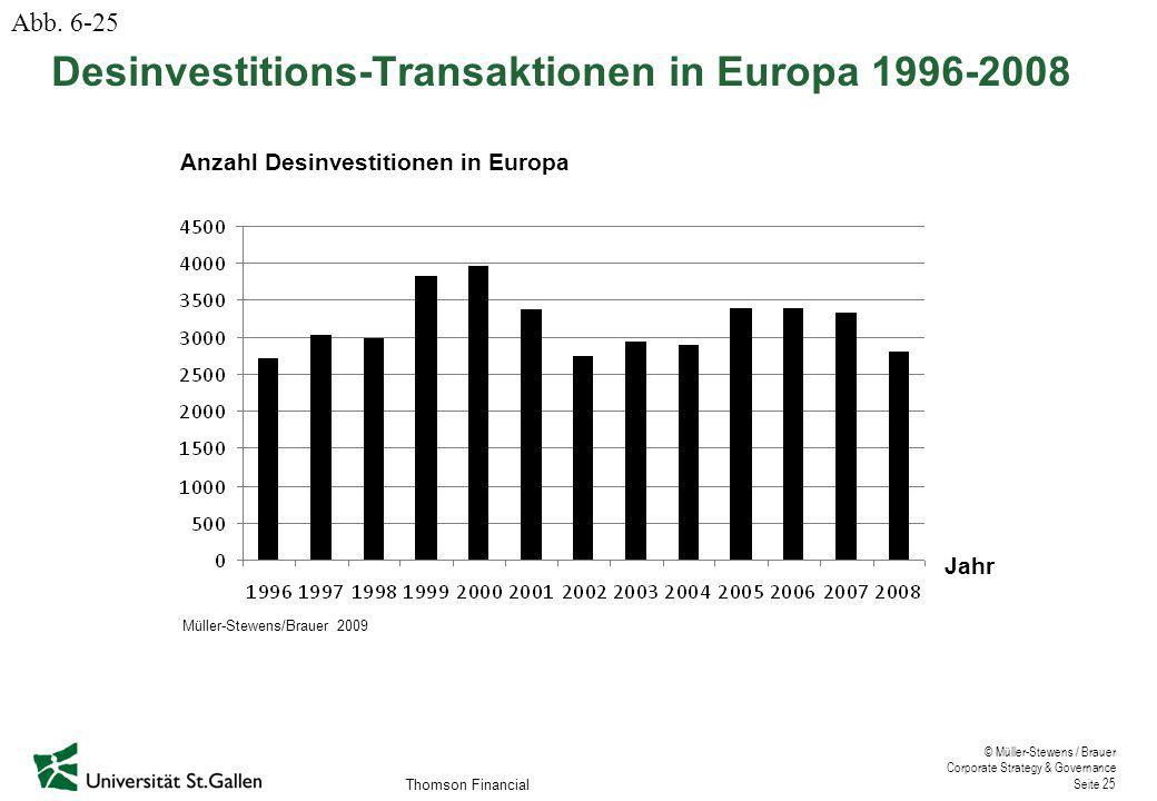 Desinvestitions-Transaktionen in Europa 1996-2008