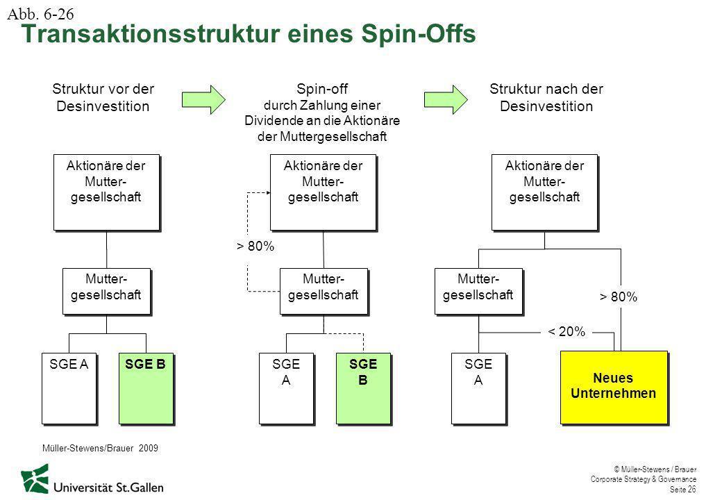 Transaktionsstruktur eines Spin-Offs